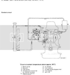 here is a descriptive diagram one heater hose comes out of the water pump as rollguy said and the other is on the driver s side toward the back  [ 902 x 1024 Pixel ]