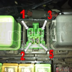 1991 Nissan 240sx Wiring Diagram Xtrons Android 5 1 Fuel Pump Location