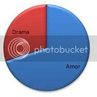 graf The DUFF