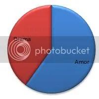 graf where i belong