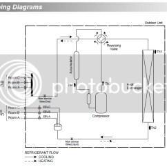 Daikin Split Ac 1 5 Ton Wiring Diagram 2003 Dodge 2500 Trailer Mini-split Heat Pump Air Conditioning Diy