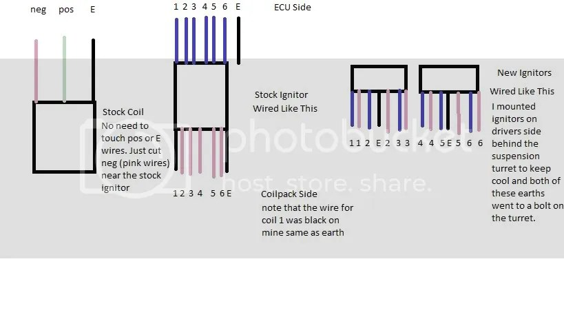 300zx Coil Pack Wiring Diagram : 30 Wiring Diagram Images