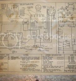 forced air furnace wiring diagram ruud air conditioner wiring diagram bryant forced air furnace wiring diagram [ 1024 x 768 Pixel ]