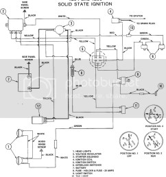 bolens lawn tractor ignition switch wiring diagram bolens free rh gogowire co kubota tractor wiring diagrams [ 962 x 1023 Pixel ]