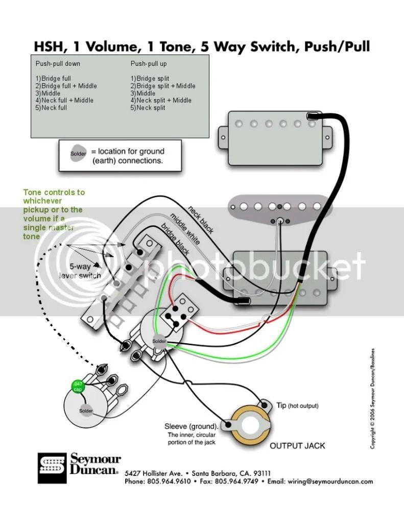 hsh wiring diagram guitar