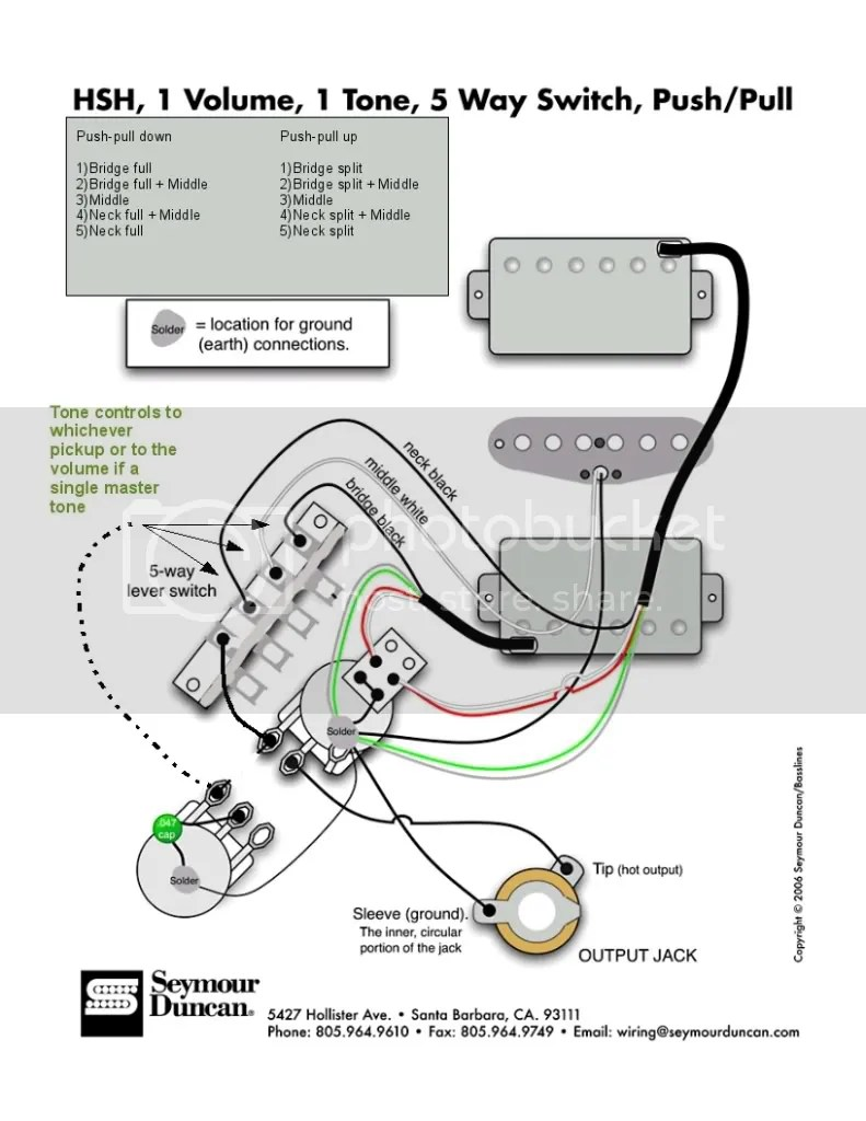 hight resolution of strat with push pull switch wiring diagrams but now wiring diagram i need urgent help with