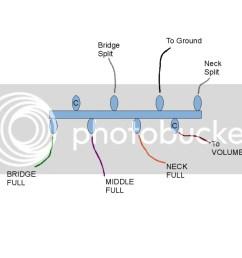 hh strat wiring hh image wiring diagram hh strat wiring hh auto wiring diagram schematic on [ 1024 x 791 Pixel ]