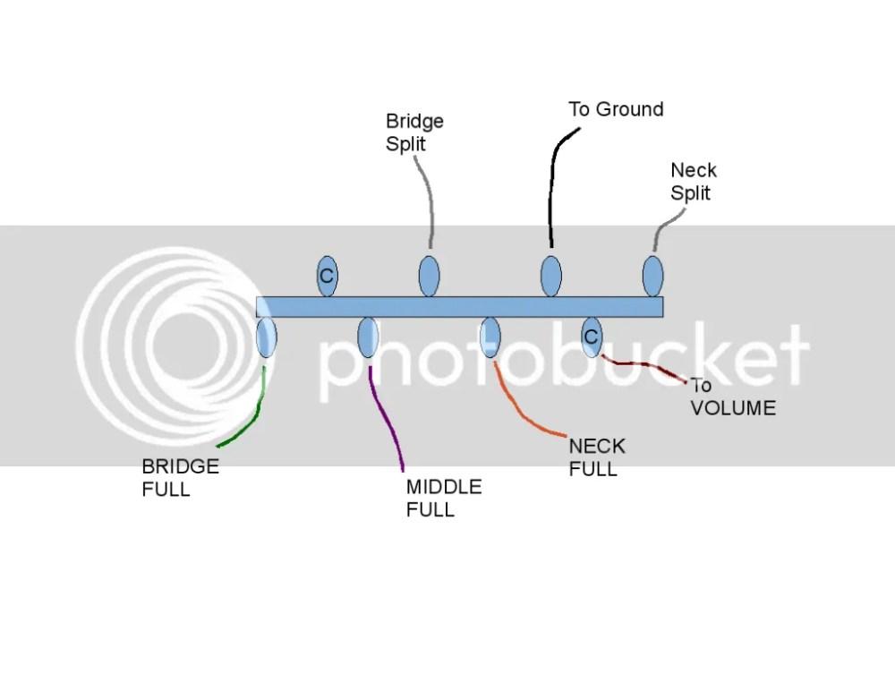 medium resolution of hh strat wiring hh image wiring diagram hh strat wiring hh auto wiring diagram schematic on
