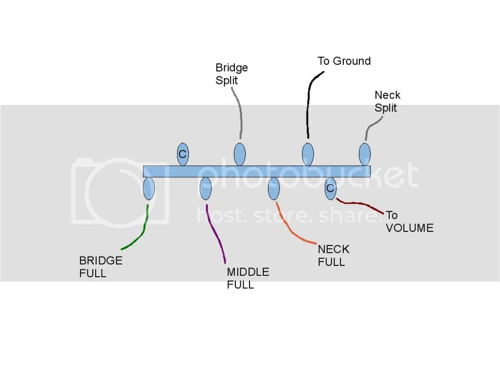 hight resolution of hh strat wiring hh image wiring diagram hh strat wiring hh auto wiring diagram schematic on