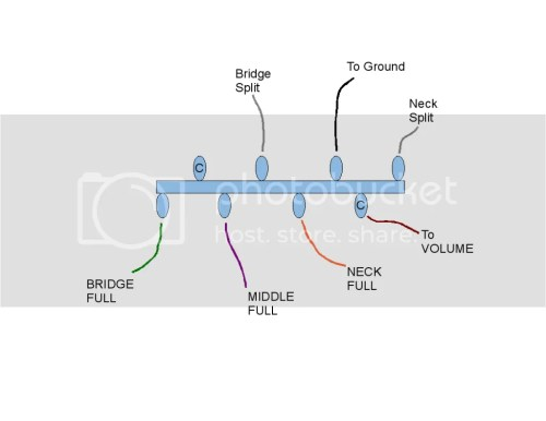 small resolution of hh strat wiring hh image wiring diagram hh strat wiring hh auto wiring diagram schematic on