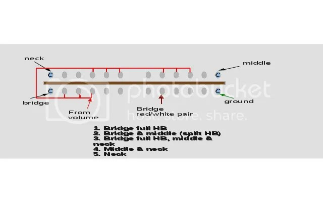 HSS + Super 5 way switch