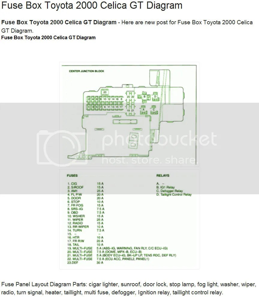 hight resolution of 1991 toyota celica fuse box diagram product wiring diagrams u2022 1999 mazda b2500 fuse box