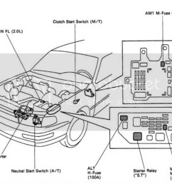 1996 toyota corolla under the dash fuse box car wiring diagram wiring library [ 1024 x 859 Pixel ]