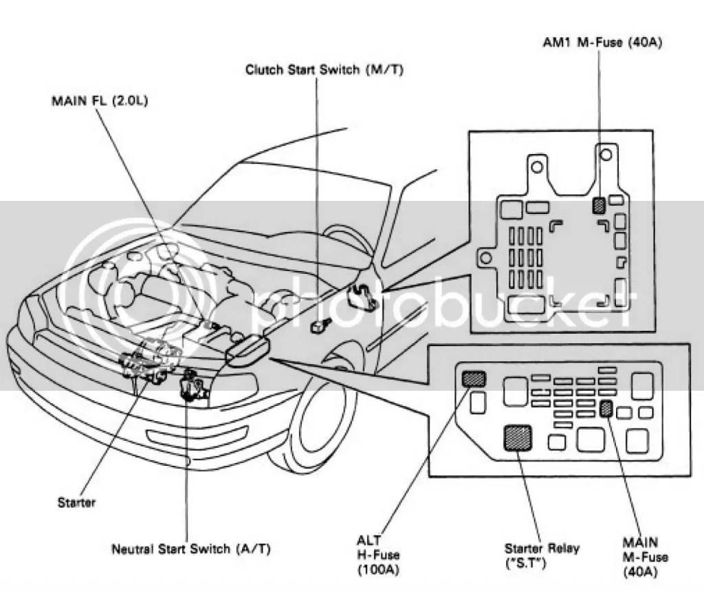 1994 toyotum camry fuse box diagram 5sfe 88 toyota camry fuse box rh droghedarefurbishments com