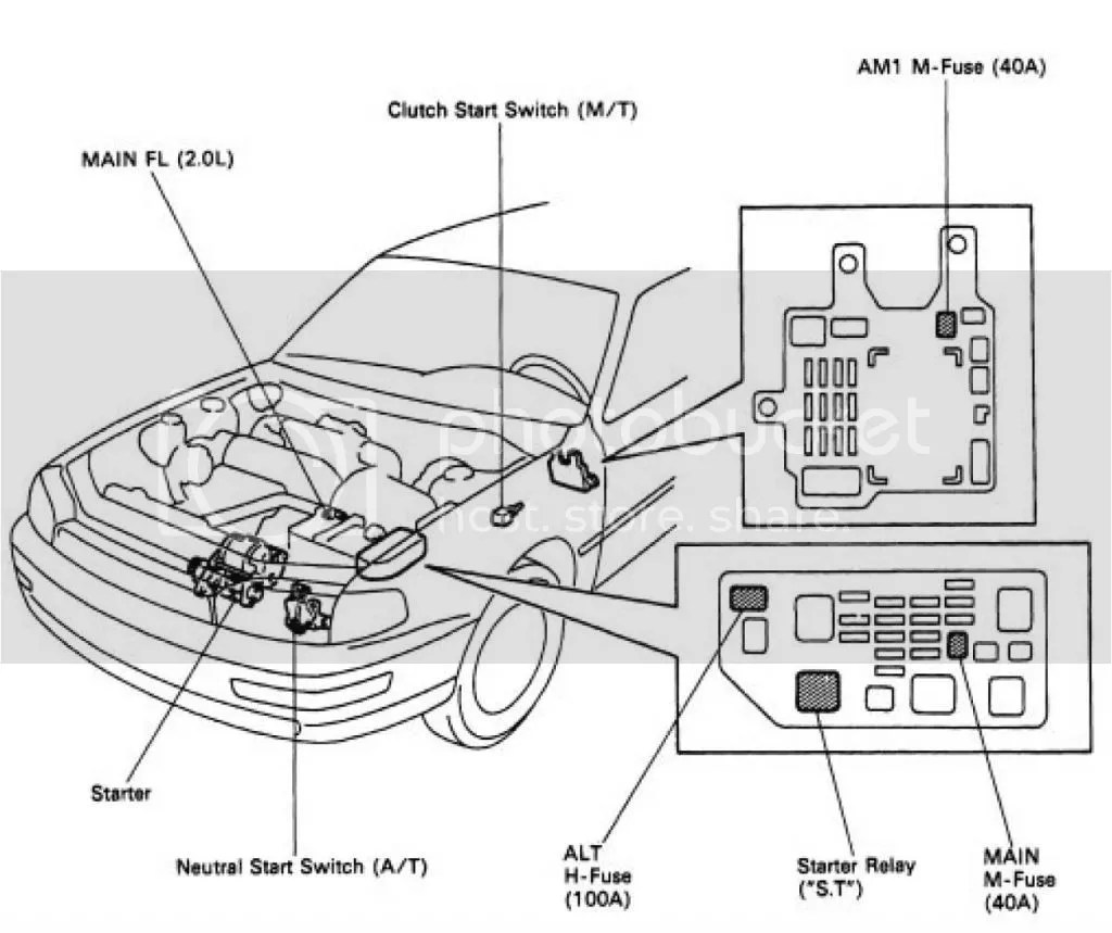 1994 Toyota Camry Fuse Box - Wiring Diagrams ROCK