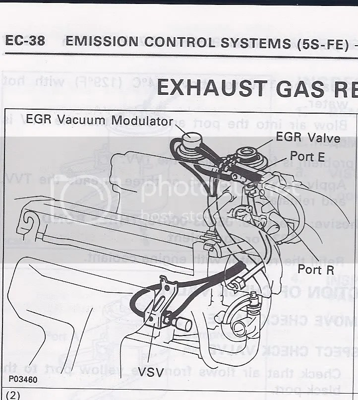 Car stalls when EGR Valve is connected