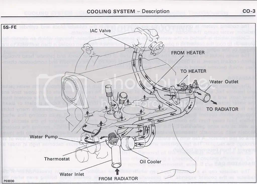 Toyota Celica Coolant Hose Diagram, Toyota, Free Engine