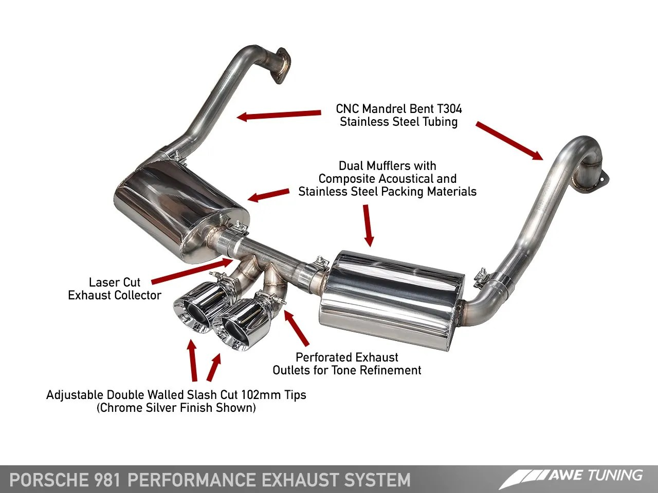 Awe Tuning Performance Exhaust For 13 16 Porsche Boxster