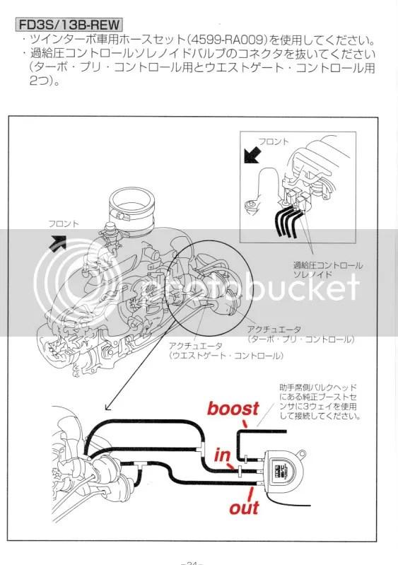 HKS EVC-S MANUAL PDF