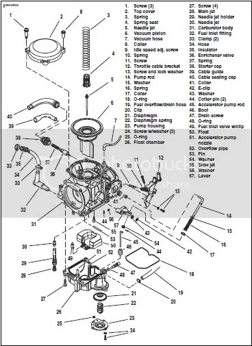 Harley Sportster Carburetor Diagram, Harley, Free Engine