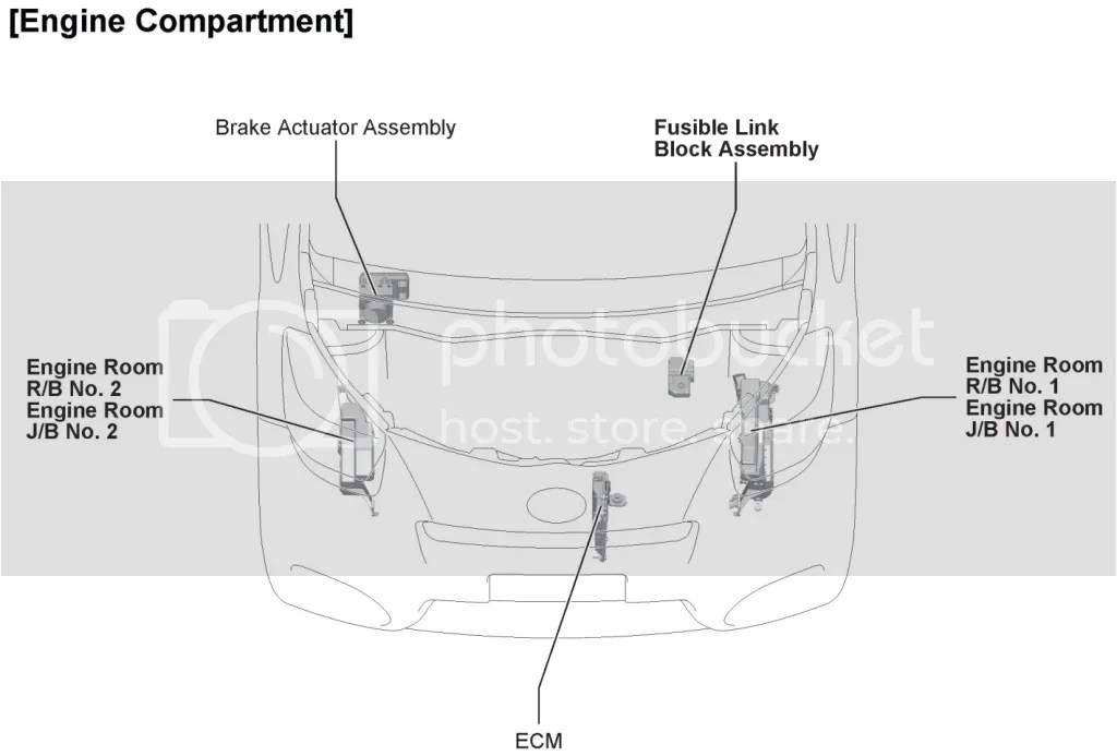 Scion IQ 2012 Fuse Diagrams
