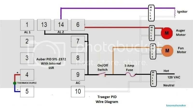 Traeger Ptg Modified With Auber Syl-2372 Pid Controller
