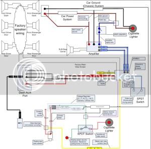 Switched Backup Camera Mod  Page 4  TundraTalk  Toyota Tundra Discussion Forum