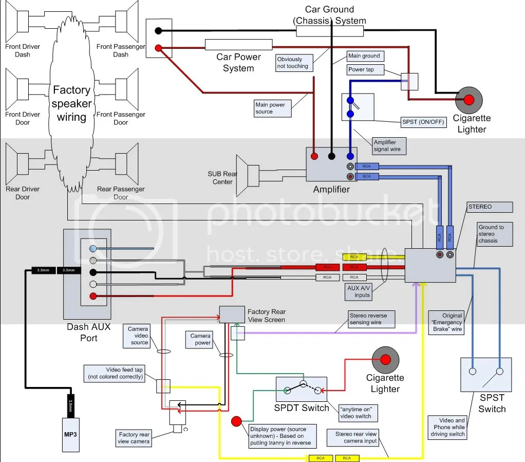 car audio wiring diagrams car alternator wiring diagram