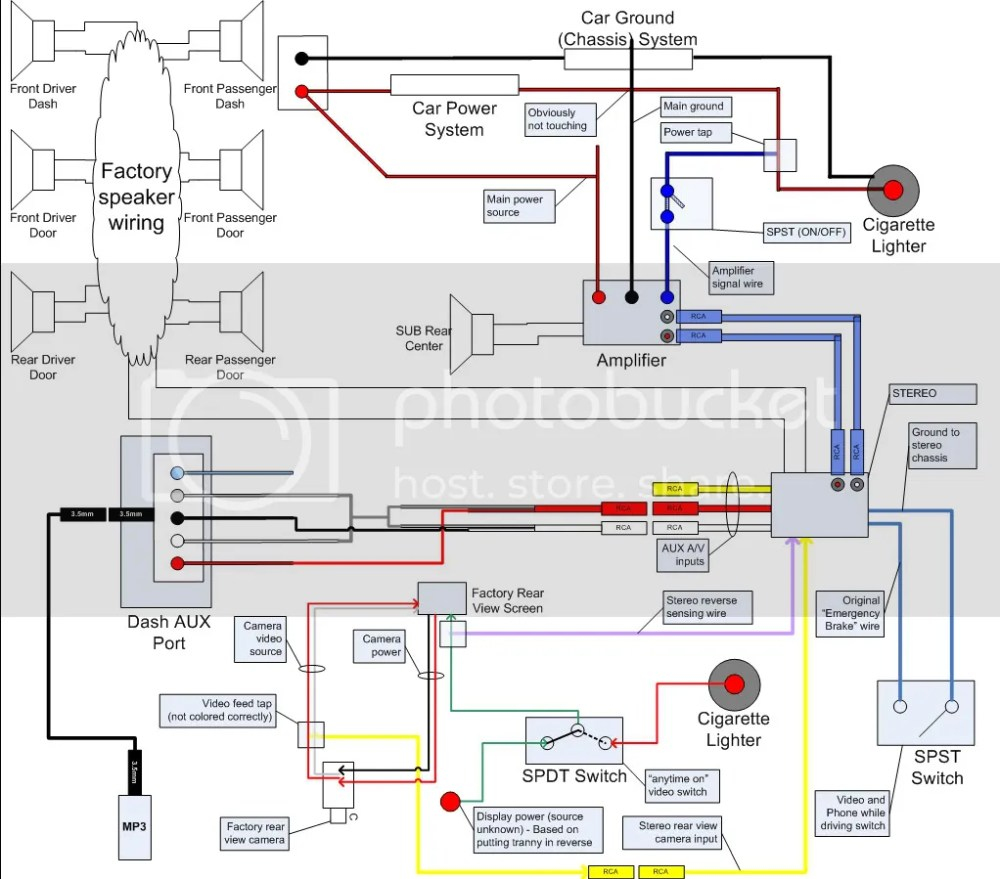 medium resolution of 2007 tundra wiring diagram wiring diagram week tundra dash diagram