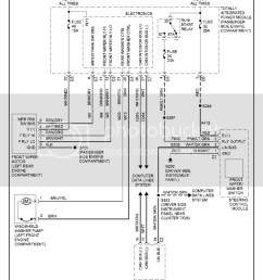 here s the tipm wiring diagram for the front wipers looks like logic board stuff so [ 796 x 1023 Pixel ]