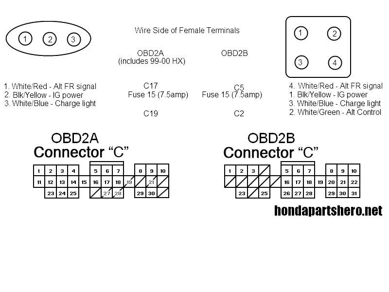 obd0 to obd2 alternator wiring diagram volkswagen touran obd1 schematic integra pinout honda tech forum discussion ecu name 34alternator jpg views