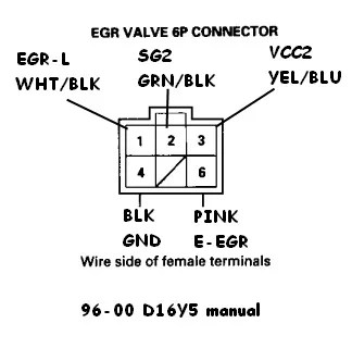 92 Prelude H22a Wiring Diagram B18b Wiring Diagram Wiring