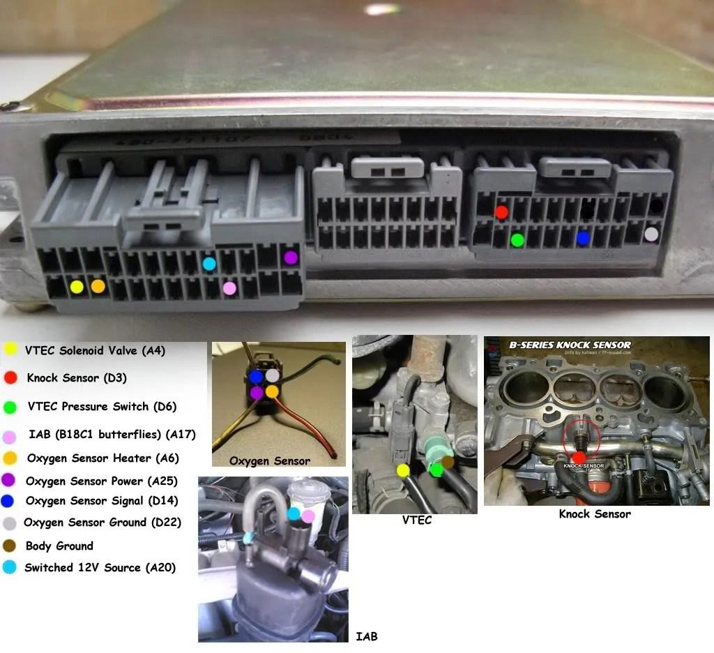 hight resolution of 95 gsr ecu wire diagram