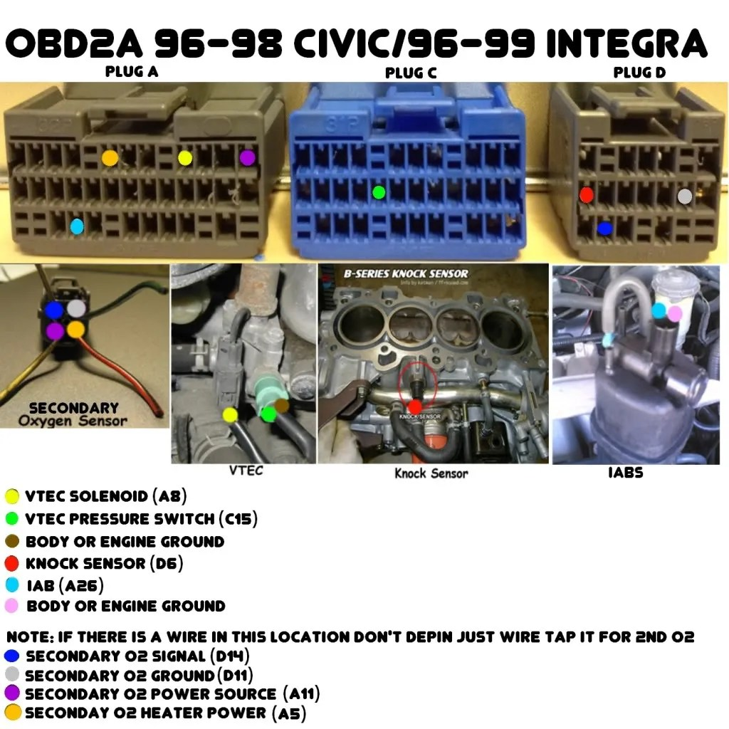 Obd2a Civic O2 Wiring Diagram Oxygen Sensor Harness Auto Electrical Diagramd16y7 To D16y8 Conversion Package D16y7