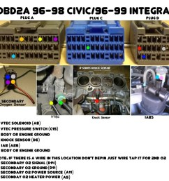 honda ecu pinout diagram obd2 vtec subharness hondapartshero rh sites google [ 1024 x 1024 Pixel ]