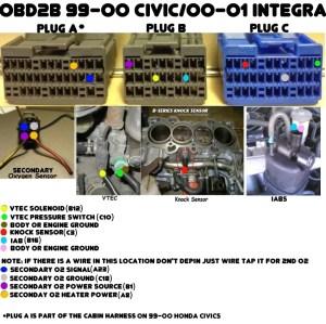 FAQ: How do I wire VTEC?  HondaTech  Honda Forum Discussion