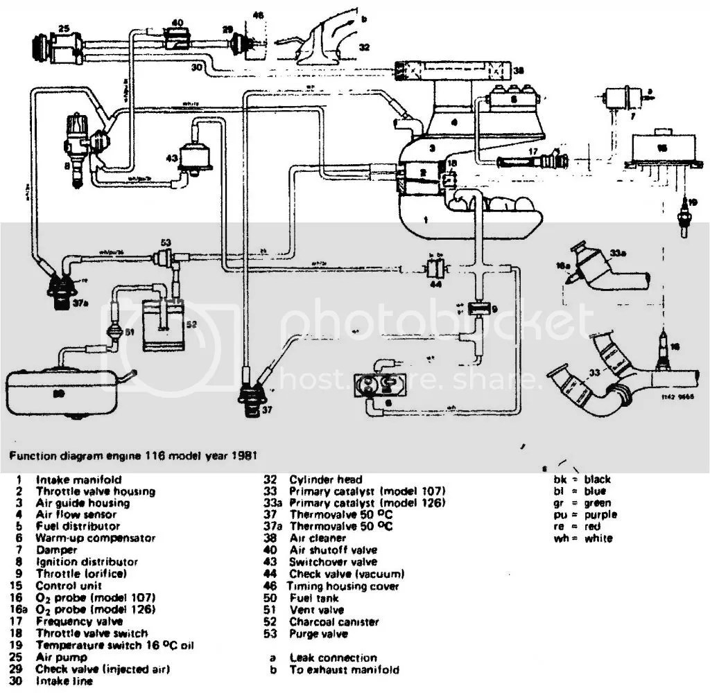 medium resolution of here s the vacuum diagram for the 1981 system