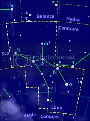constellation-loup
