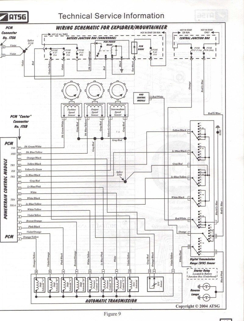 medium resolution of 5r55s linkage diagram wiring diagram todays ford 4r100 transmission diagram 5r55s diagram