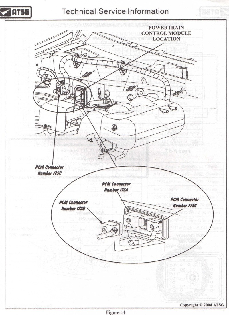 Fnr5 Wiring Diagram Cd4e Wiring Diagram Wiring Diagram