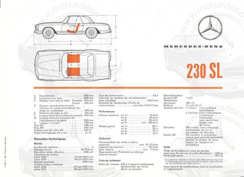 Catalogue de 1963 sur la Mercedes W113 230 SL