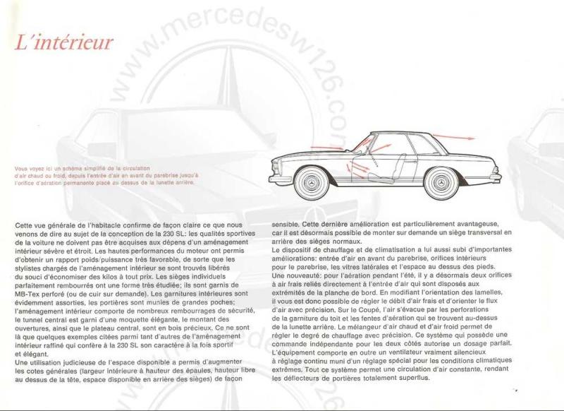 Catalogue de 1965 sur la Mercedes W113 230 SL