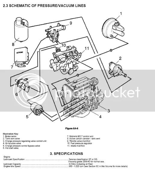 het vacuum circuit van c20let
