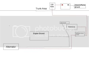 Eclipse Battery Relocation Diagram, Eclipse, Free Engine