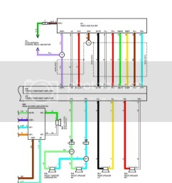 mk1 mr2 fuse diagram opinions about wiring diagram u2022 rh voterid co toyota mr2 stereo wiring [ 788 x 1023 Pixel ]