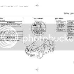 Buku Manual Grand New Veloz Perbedaan Avanza 1.3 Dan 1.5 Mobil Gratis Detikforum Click Here To See A Large Version