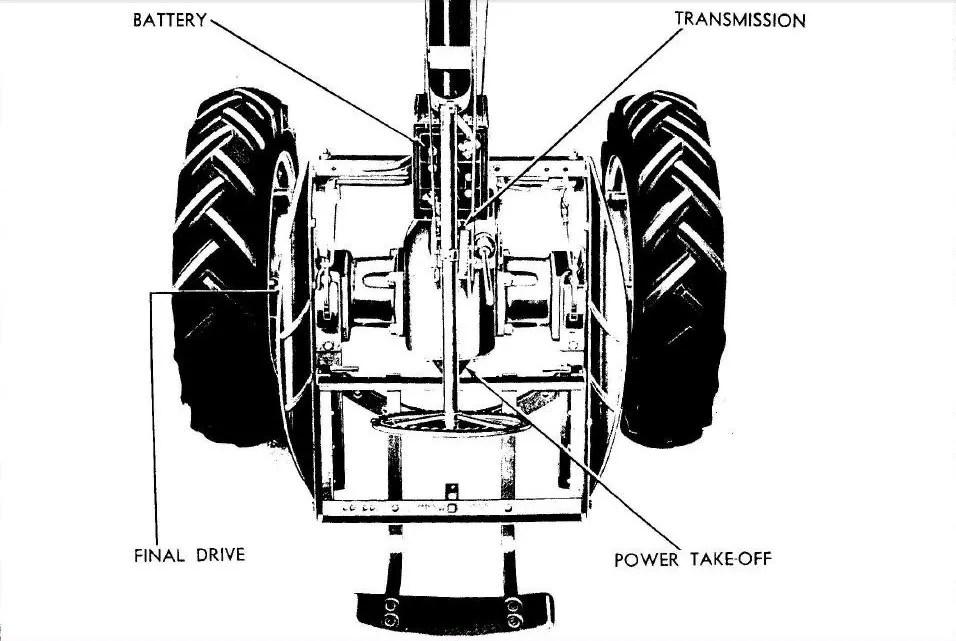 Allis Chalmers Tractors B C, D272 D-272 D 272 Shop Service