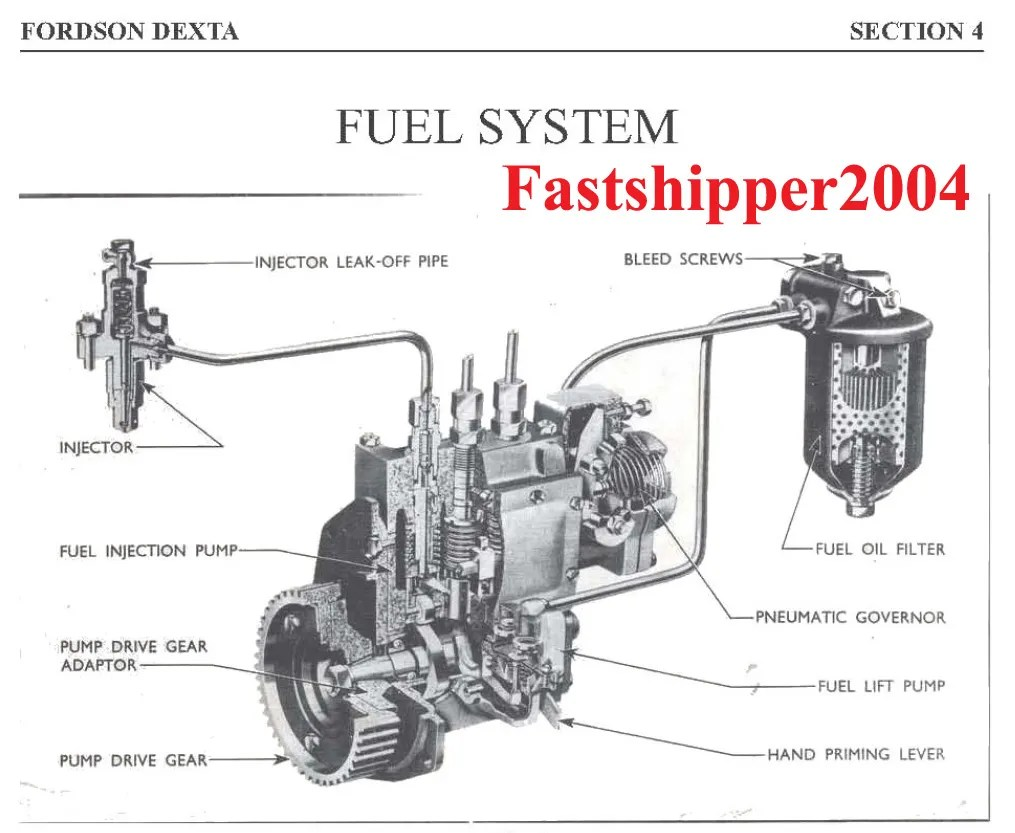 Ford Dexta Manual Auto Electrical Wiring Diagram 5000 Fuse Box Fordson Super Tractors Shop Service