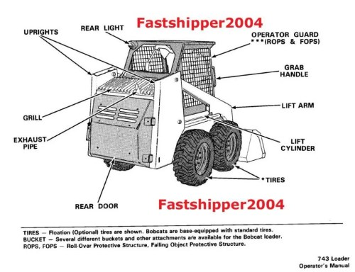 small resolution of bobcat skid loader parts diagrams wiring diagrams wni bobcat loader parts diagram