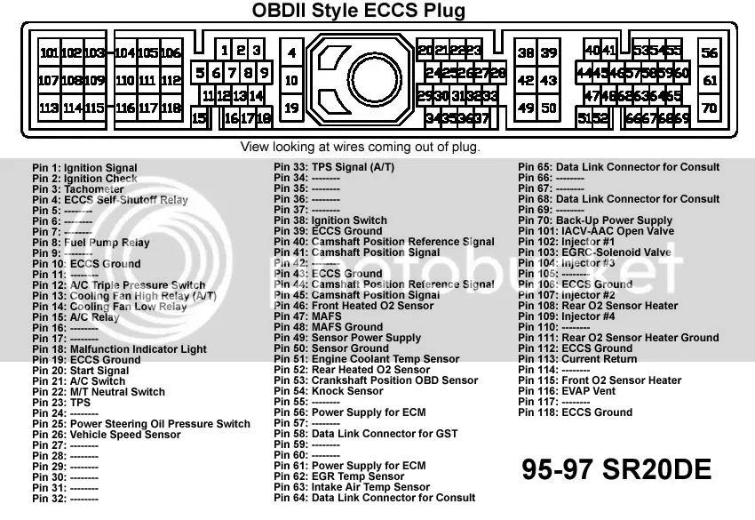 sr20ve ecu wiring diagram